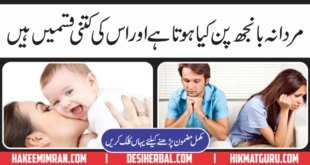 Male infertility(Mardana Banj Pan) Ki iqsam