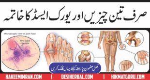 Uric Acid Kay Treatment Kay Desi Totky